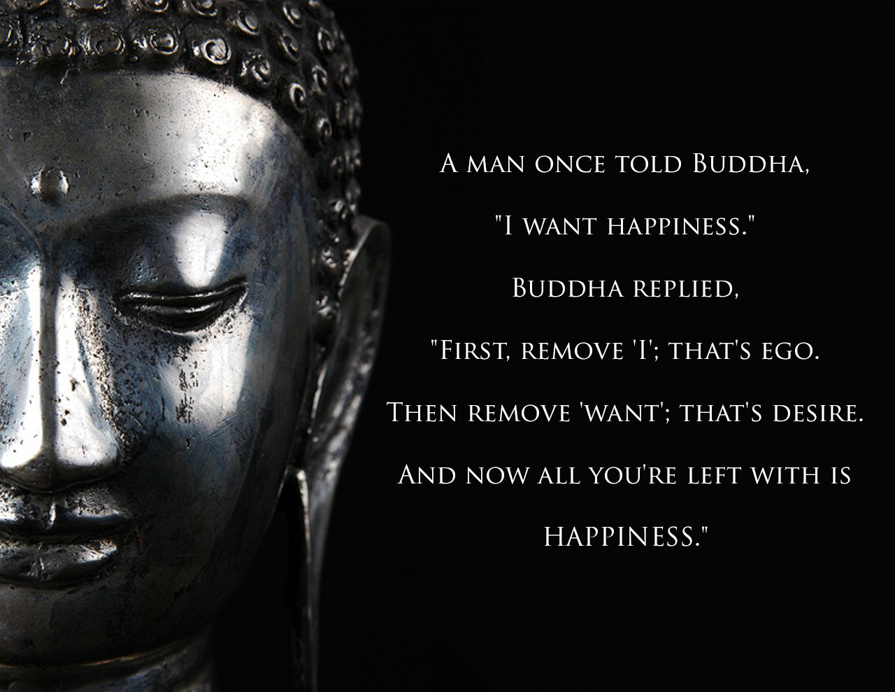 Buddha Quotes On Happiness Buddha… Happiness